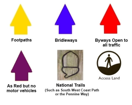 Footpath indicators