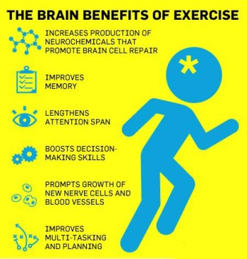 sutherland-psychology-practice-Benefits-of-Exercises