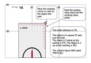 compass grid ref
