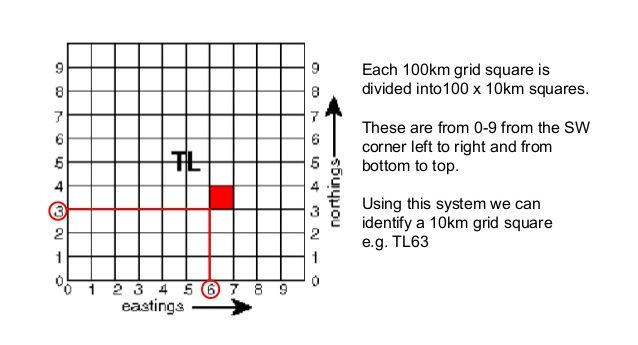 grid ref 2