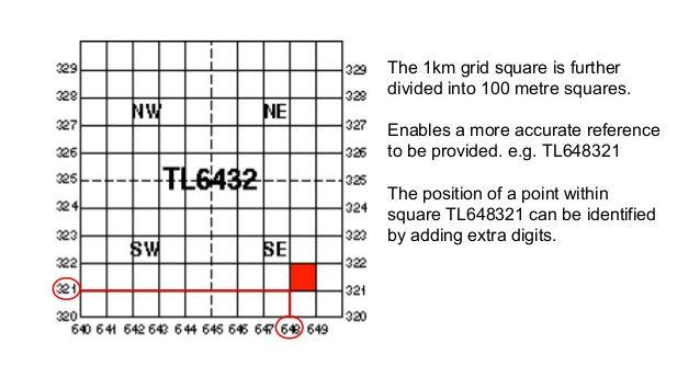 grid ref 4