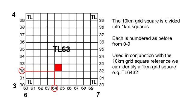 grid ref