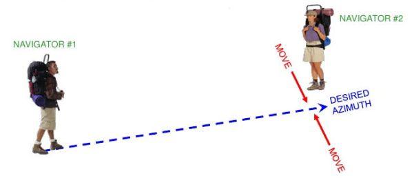 land-navigation-part-3-31-728