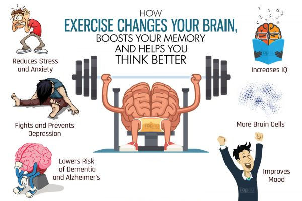 exercise-changes-ur-brain-r-600x400