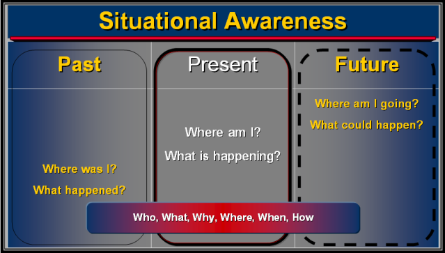 Situational-Awareness1