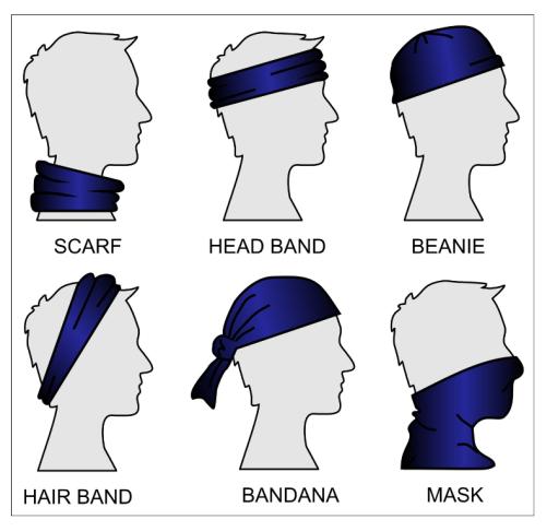 wearing headscarf