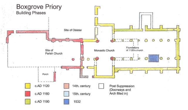 boxgrovepriory history
